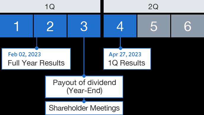 Events & Presentations | Investor Relations | CHUGAI