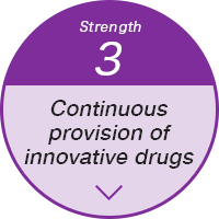 Strength3 Continuous provision of innovative drugs
